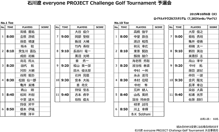 石川遼 everyone PROJECT Challenge Golf Tournament 予選会